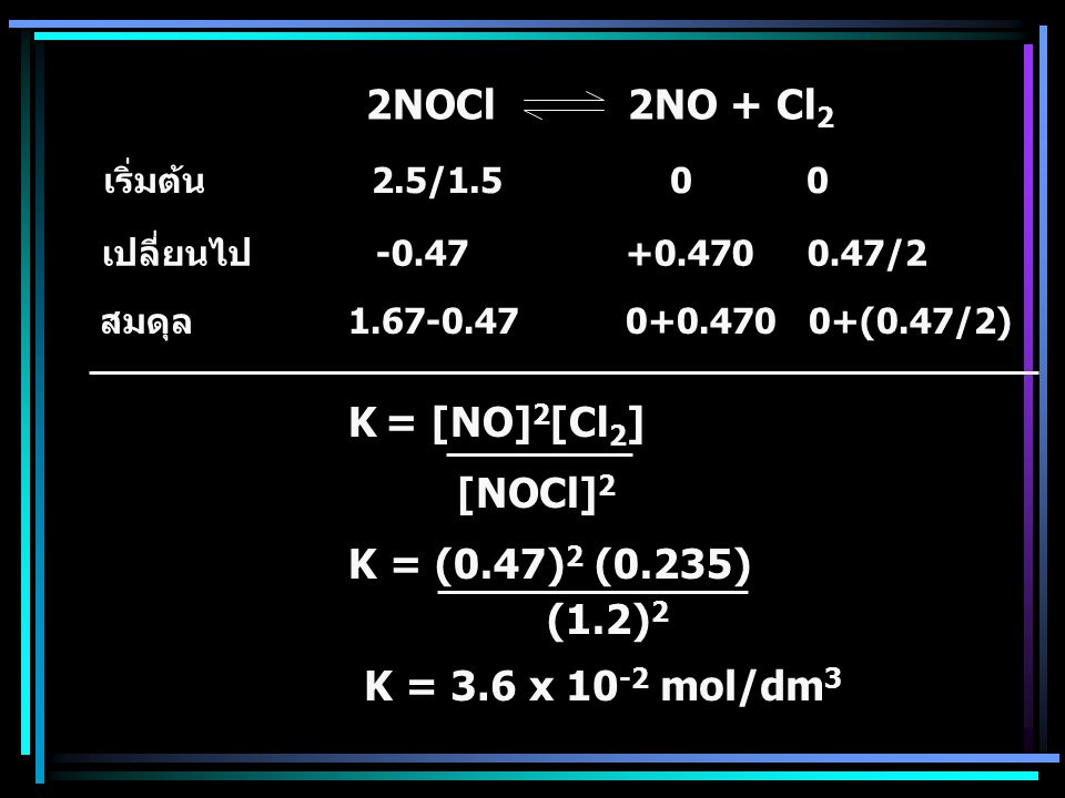2NOCl 2NO + Cl2 K = [NO]2[Cl2] [NOCl]2 K = (0.47)2 (0.235) (1.2)2